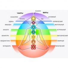 Лечебные минералы, оказывающие влияние на чакры